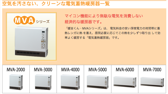 よく使っている北海道電気さんの蓄熱暖房機